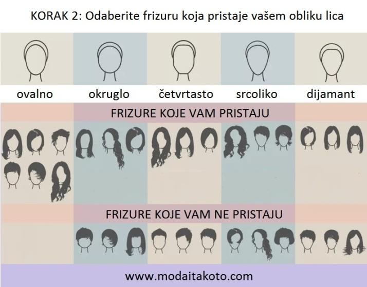 frizure-po-obliku-lica